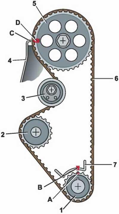 Общая схема привода